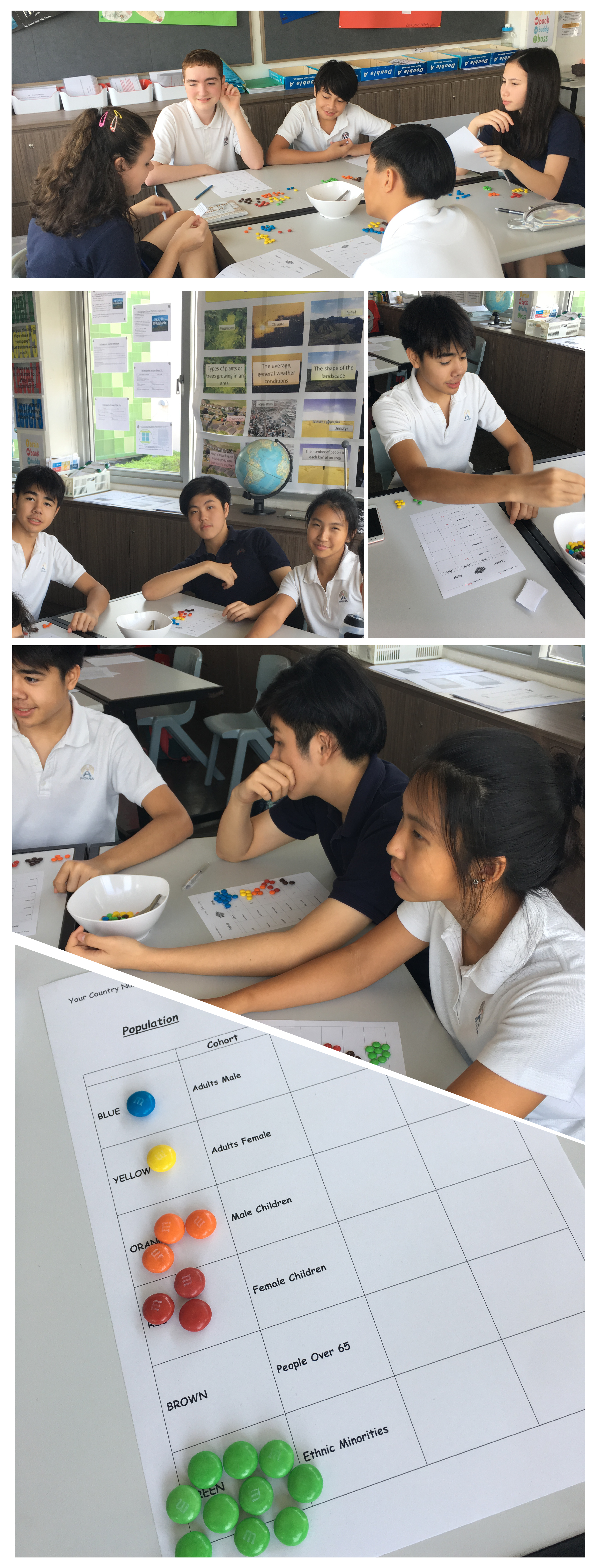 Year 10 Geography students study population change using M&Ms